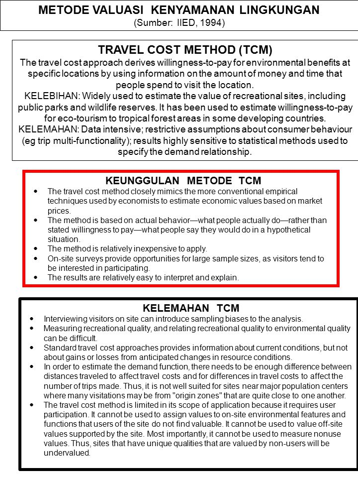 METODE VALUASI KENYAMANAN LINGKUNGAN (Sumber: IIED, 1994) HEDONIC PRICING METHOD (HPM) The value of an environmental amenity is imputed from property or labour markets.