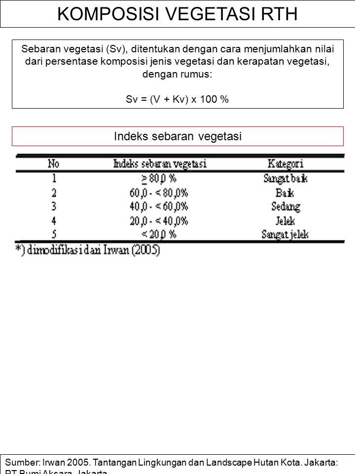 KOMPOSISI VEGETASI RTH Komposisi jenis vegetasi (V), ditentukan dengan cara menghitung banyaknya jenis vegetasi (pohon perindang) persatuan luas, meng