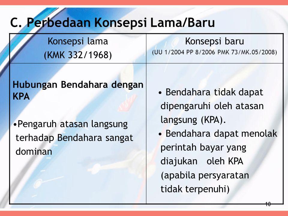 C. Perbedaan Konsepsi Lama/Baru Konsepsi lama (KMK 332/1968) Konsepsi baru (UU 1/2004 PP 8/2006 PMK 73/MK.05/2008) Hubungan Bendahara dengan KPA Penga