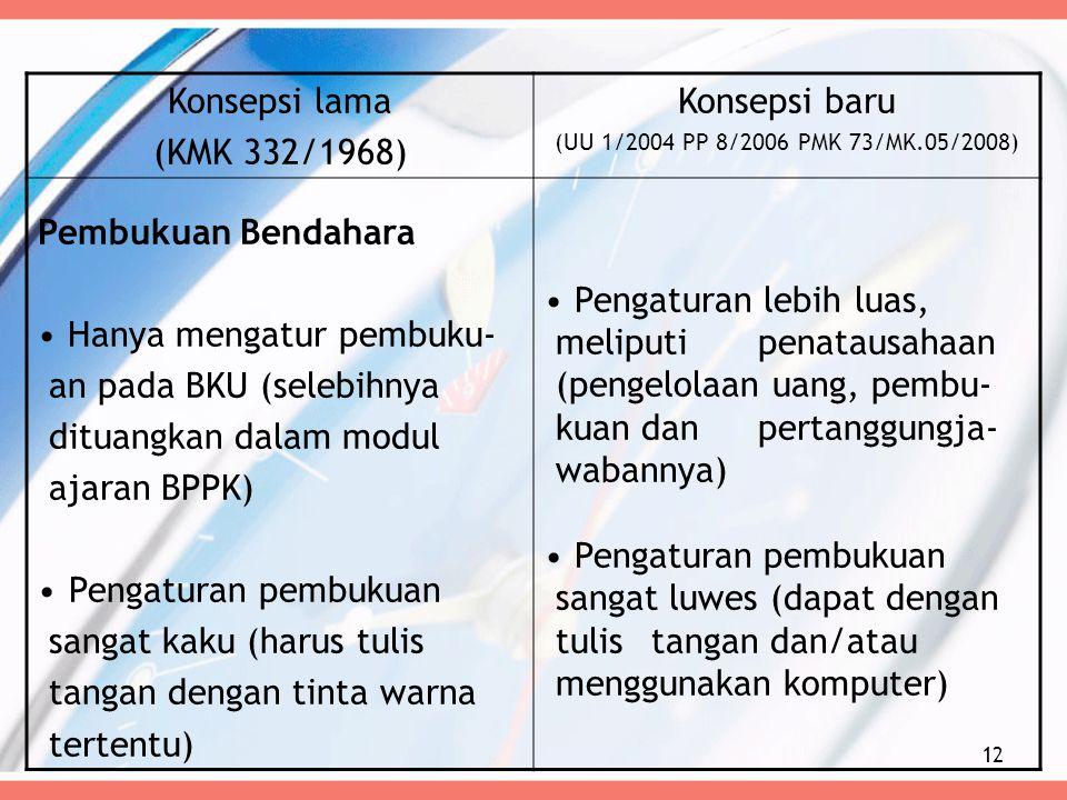 Konsepsi lama (KMK 332/1968) Konsepsi baru (UU 1/2004 PP 8/2006 PMK 73/MK.05/2008) Pembukuan Bendahara Hanya mengatur pembuku- an pada BKU (selebihnya