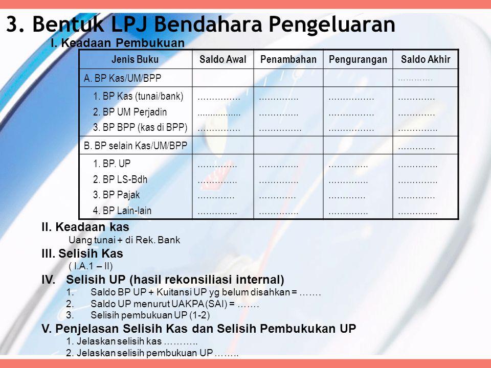 I. Keadaan Pembukuan Jenis BukuSaldo AwalPenambahanPenguranganSaldo Akhir A. BP Kas/UM/BPP …………. 1. BP Kas (tunai/bank) 2. BP UM Perjadin 3. BP BPP (k