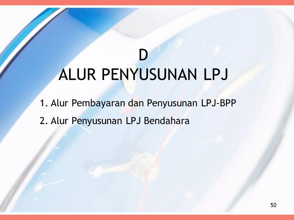 D ALUR PENYUSUNAN LPJ 50 1.Alur Pembayaran dan Penyusunan LPJ-BPP 2.Alur Penyusunan LPJ Bendahara