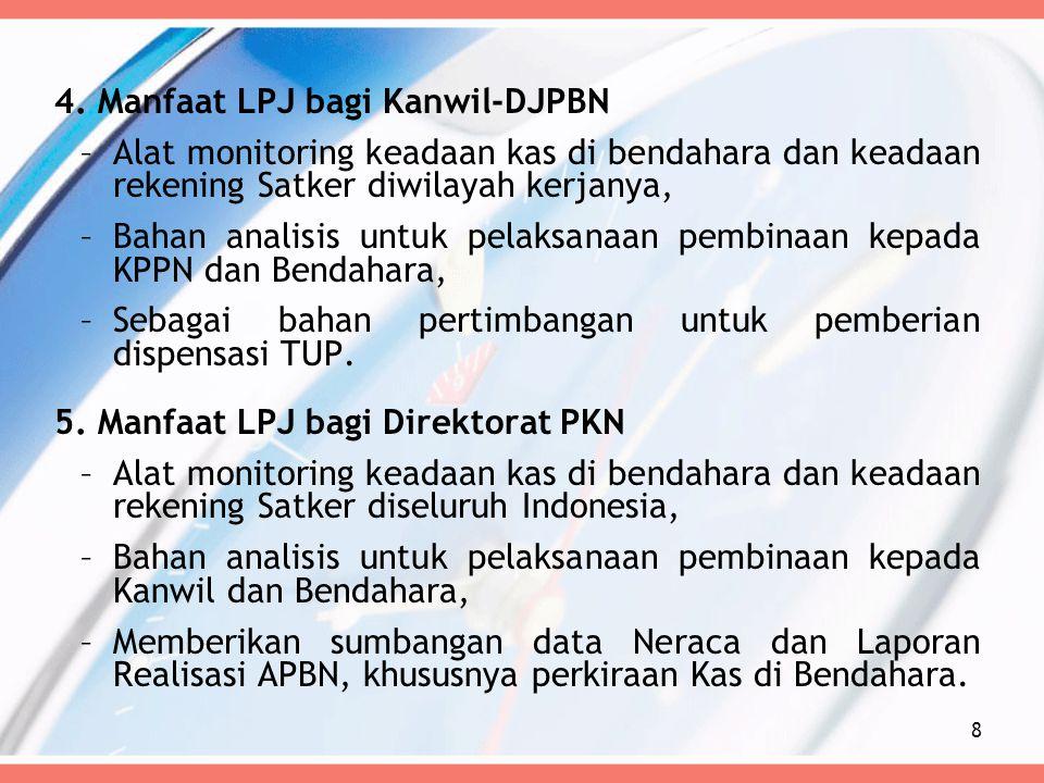 4. Manfaat LPJ bagi Kanwil-DJPBN –Alat monitoring keadaan kas di bendahara dan keadaan rekening Satker diwilayah kerjanya, –Bahan analisis untuk pelak
