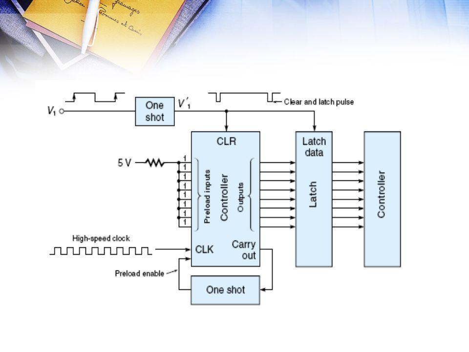 CONTOH PENERAPAN TACHOMETER Tachometer rotor bergigi dapat digunakan pada batang motor (crankshaft) dari sebuah mesin mobil Tachometer optik digunakan untuk mengetahui kecepatan sudut baling-baling Mengukur rata-rata aliran darah