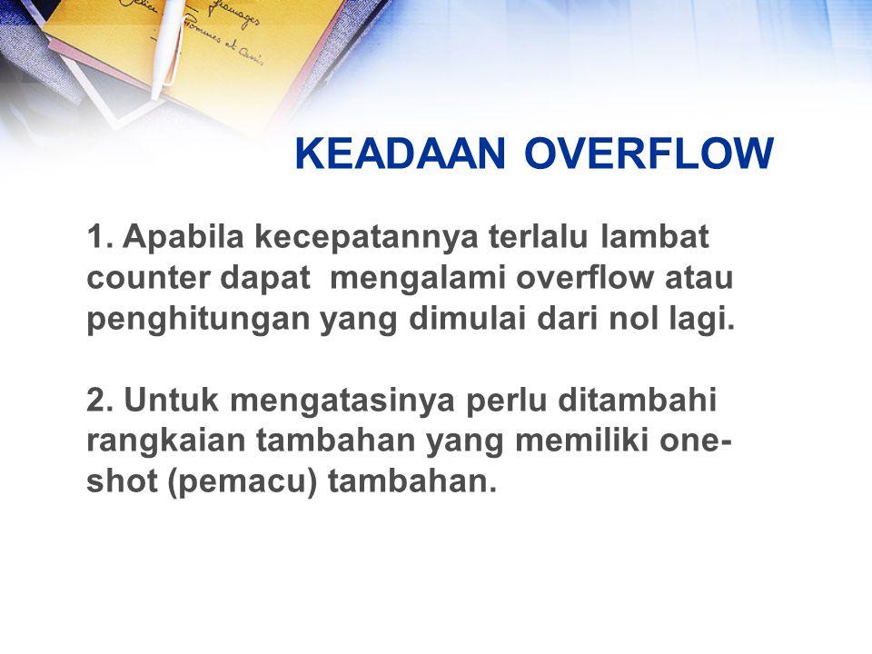 KEADAAN OVERFLOW 1. Apabila kecepatannya terlalu lambat counter dapat mengalami overflow atau penghitungan yang dimulai dari nol lagi. 2. Untuk mengat