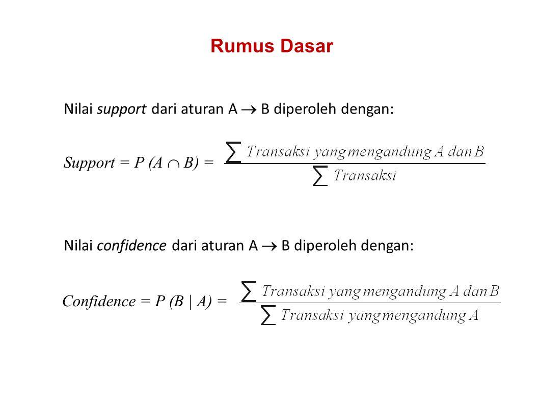 Support = P (A  B) = Nilai confidence dari aturan A  B diperoleh dengan: Confidence = P (B   A) = Nilai support dari aturan A  B diperoleh dengan: