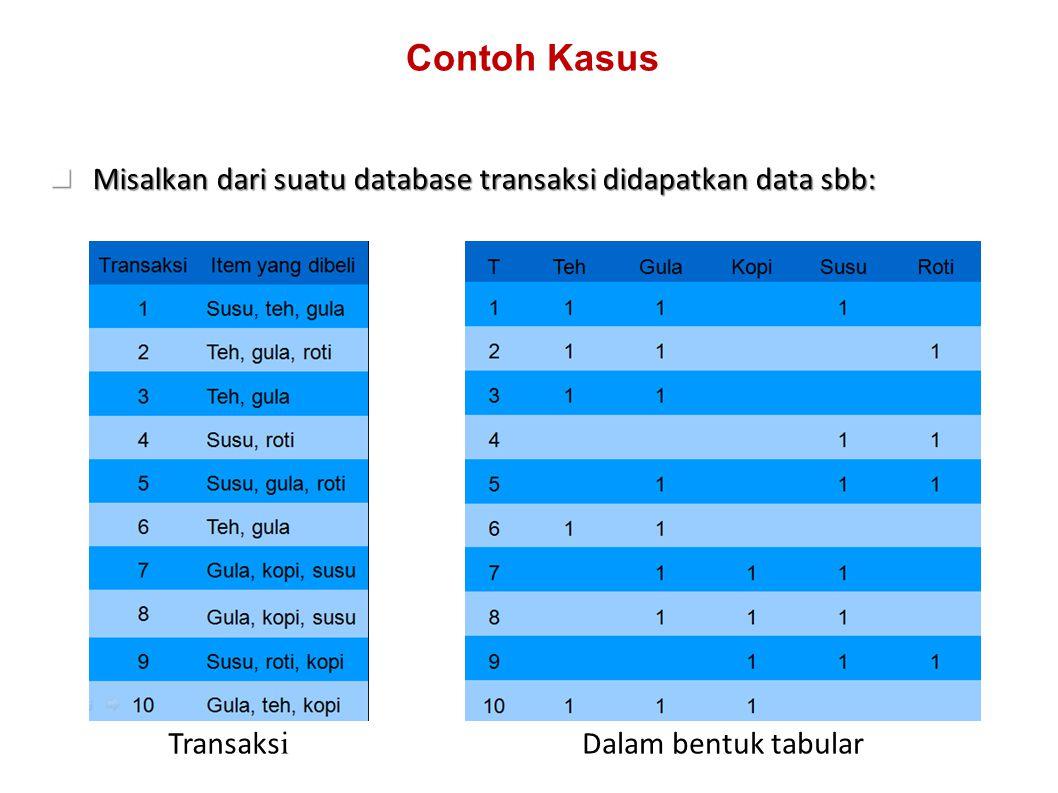Misalkan dari suatu database transaksi didapatkan data sbb: Misalkan dari suatu database transaksi didapatkan data sbb: Transaks i Dalam bentuk tabula