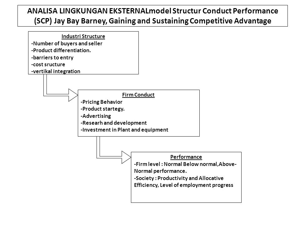 Industri Structure - Number of buyers and seller - Product differentiation.