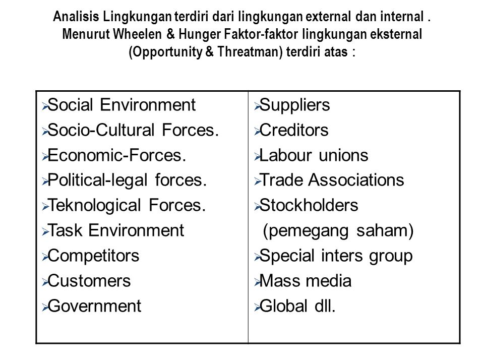 Analisis Lingkungan terdiri dari lingkungan external dan internal.