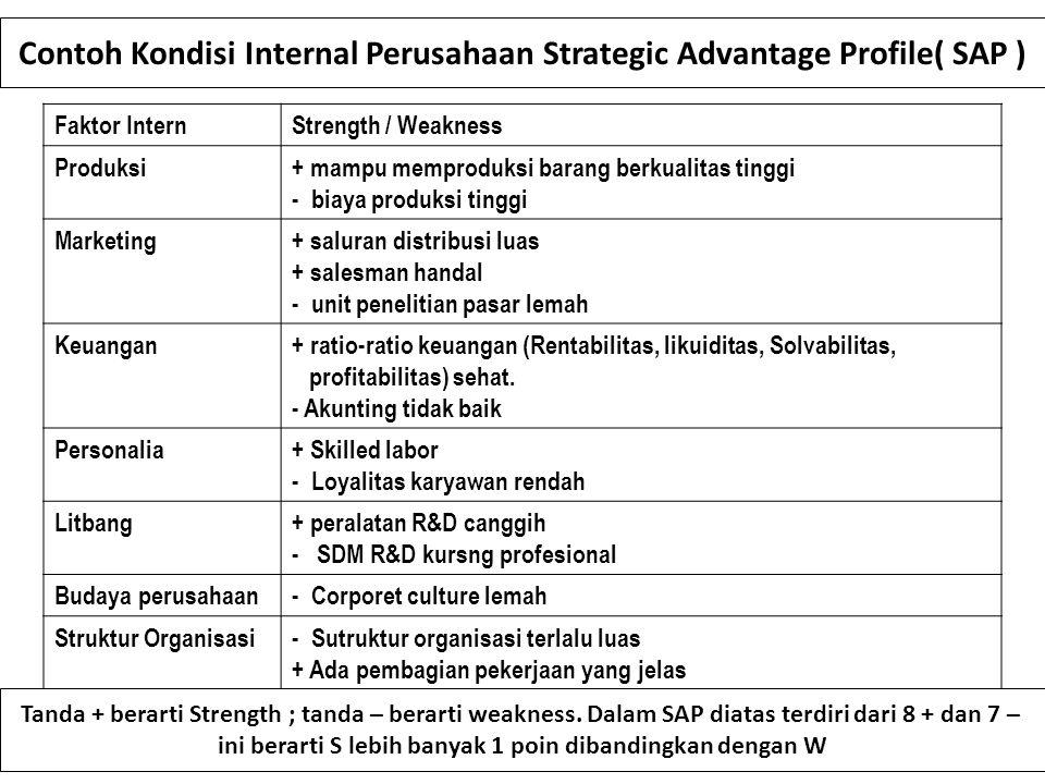 Faktor InternStrength / Weakness Produksi+ mampu memproduksi barang berkualitas tinggi - biaya produksi tinggi Marketing+ saluran distribusi luas + sa