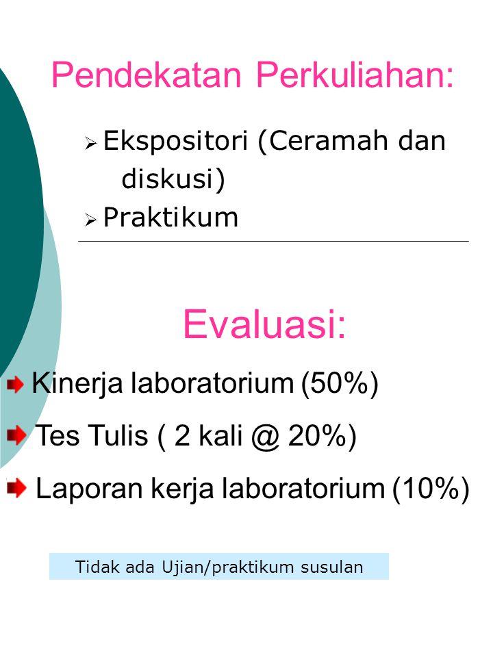 Pendekatan Perkuliahan:  Ekspositori (Ceramah dan diskusi)  Praktikum Evaluasi: Kinerja laboratorium (50%) Tes Tulis ( 2 kali @ 20%) Laporan kerja laboratorium (10%) Tidak ada Ujian/praktikum susulan