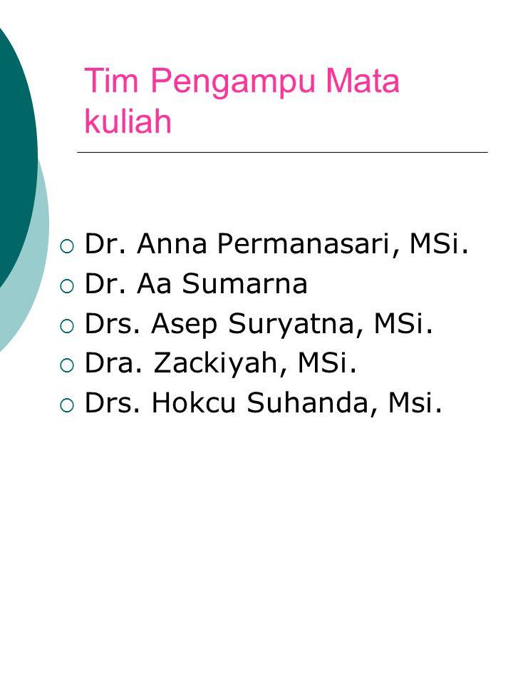 Tim Pengampu Mata kuliah  Dr. Anna Permanasari, MSi.  Dr. Aa Sumarna  Drs. Asep Suryatna, MSi.  Dra. Zackiyah, MSi.  Drs. Hokcu Suhanda, Msi.