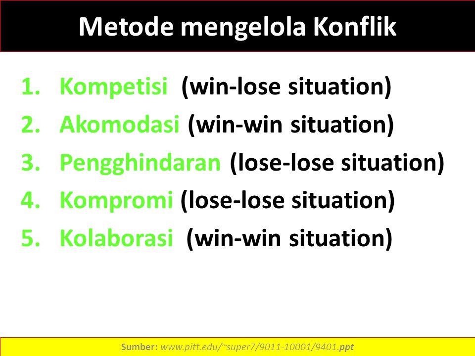 S.M.Israr Tabel Konflik Win-WinLose-Win Win-LoseLose-Lose I winI lose You win You lose Sumber: www.pitt.edu/~super7/9011-10001/9401.ppt
