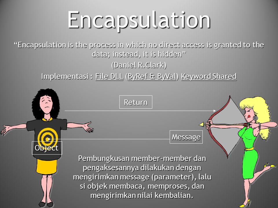 Pembungkusan member-member dan pengaksesannya dilakukan dengan mengirimkan message (parameter), lalu si objek membaca, memproses, dan mengirimkan nila