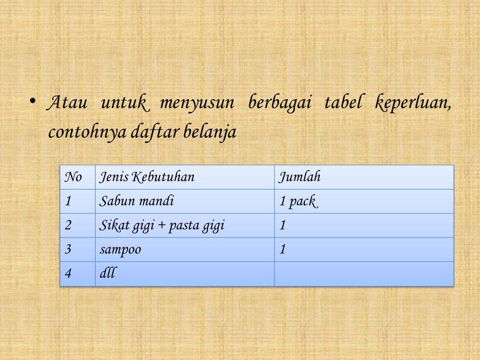 Atau untuk menyusun berbagai tabel keperluan, contohnya daftar belanja
