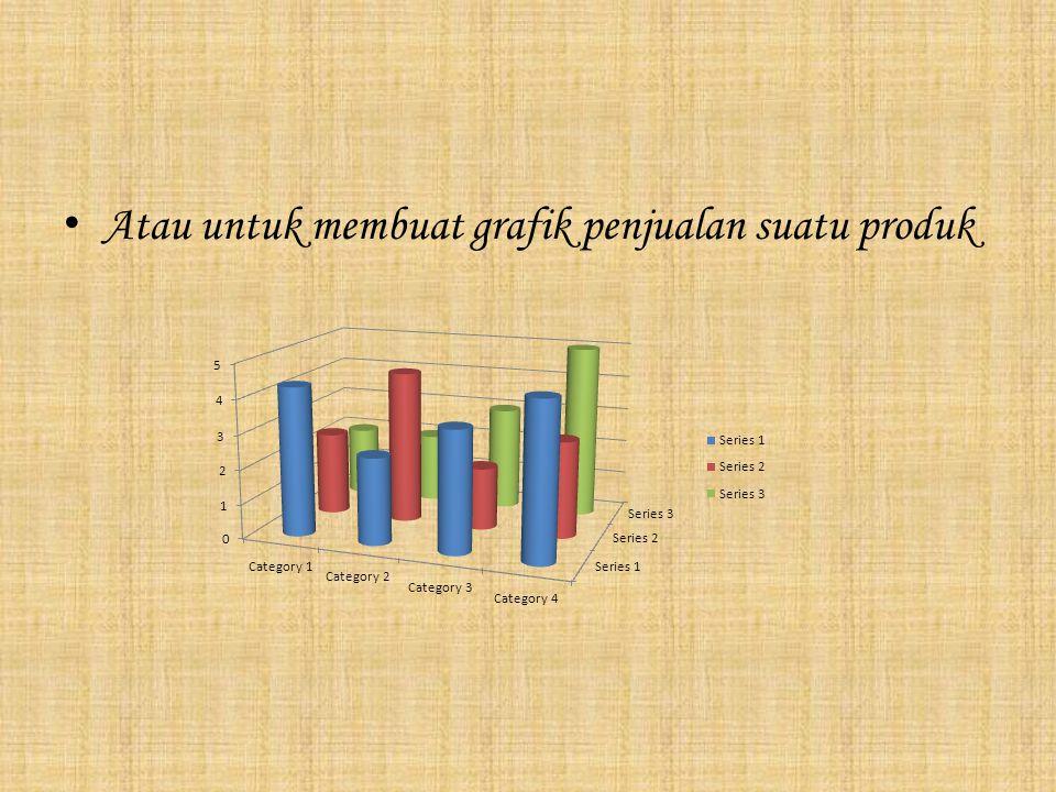 Atau untuk membuat grafik penjualan suatu produk
