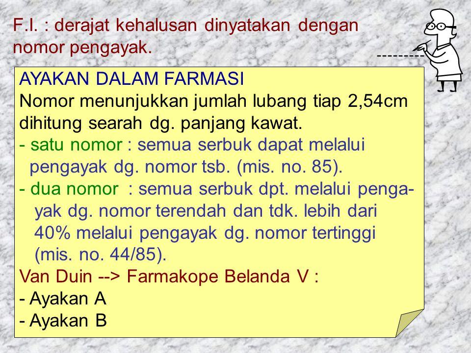 AYAKAN DALAM FARMASI Nomor menunjukkan jumlah lubang tiap 2,54cm dihitung searah dg.