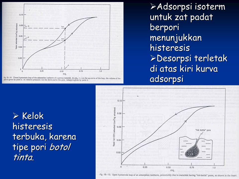 Adsorpsi isoterm untuk zat padat berpori menunjukkan histeresis  Desorpsi terletak di atas kiri kurva adsorpsi  Kelok histeresis terbuka, karena t