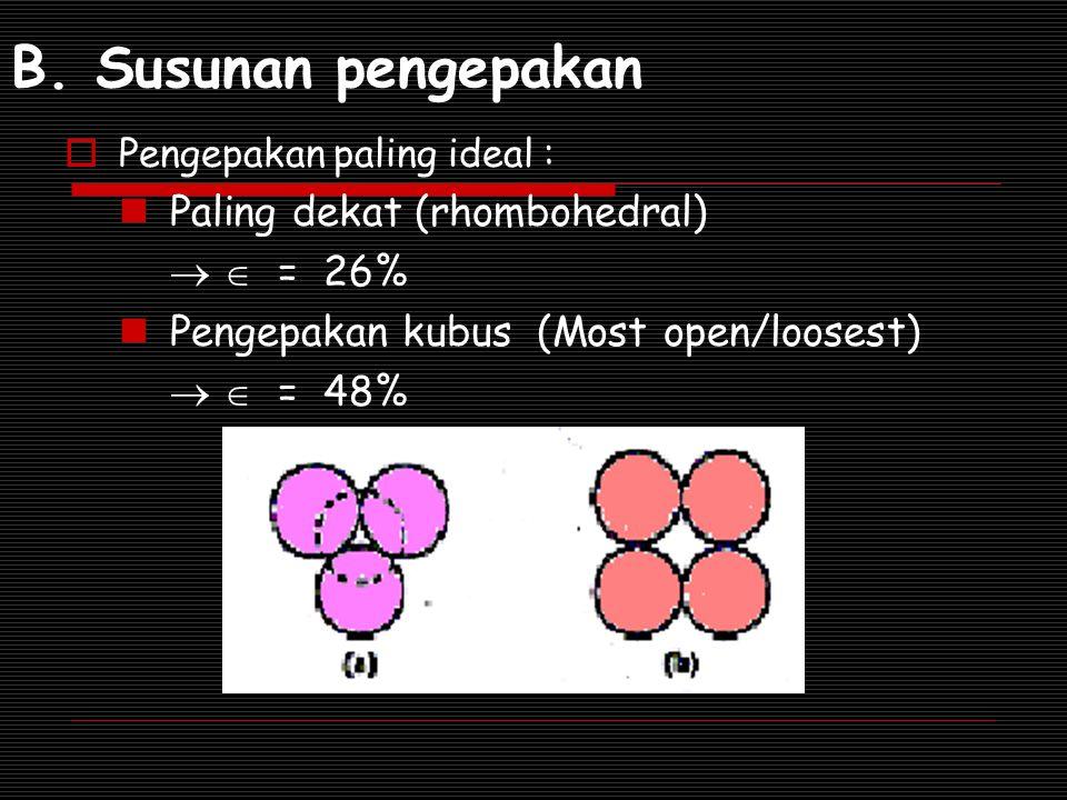 B. Susunan pengepakan  Pengepakan paling ideal : Paling dekat (rhombohedral)   = 26% Pengepakan kubus (Most open/loosest)   = 48%
