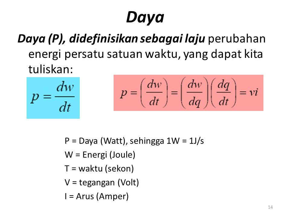 Daya Daya (P), didefinisikan sebagai laju perubahan energi persatu satuan waktu, yang dapat kita tuliskan: P = Daya (Watt), sehingga 1W = 1J/s W = Energi (Joule) T = waktu (sekon) V = tegangan (Volt) I = Arus (Amper) 14