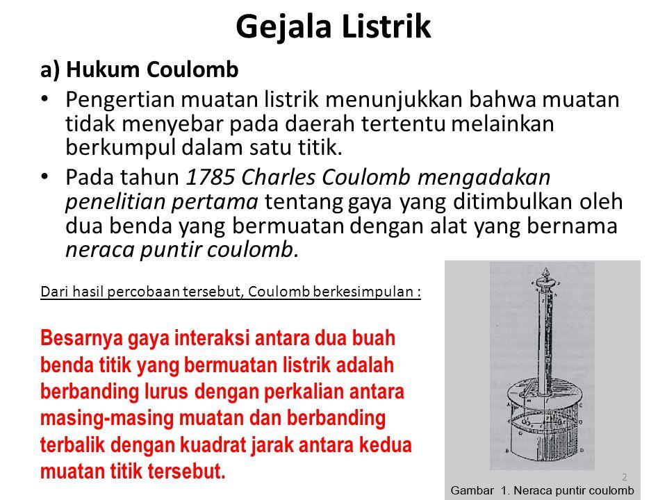 Gejala Listrik a) Hukum Coulomb Pengertian muatan listrik menunjukkan bahwa muatan tidak menyebar pada daerah tertentu melainkan berkumpul dalam satu