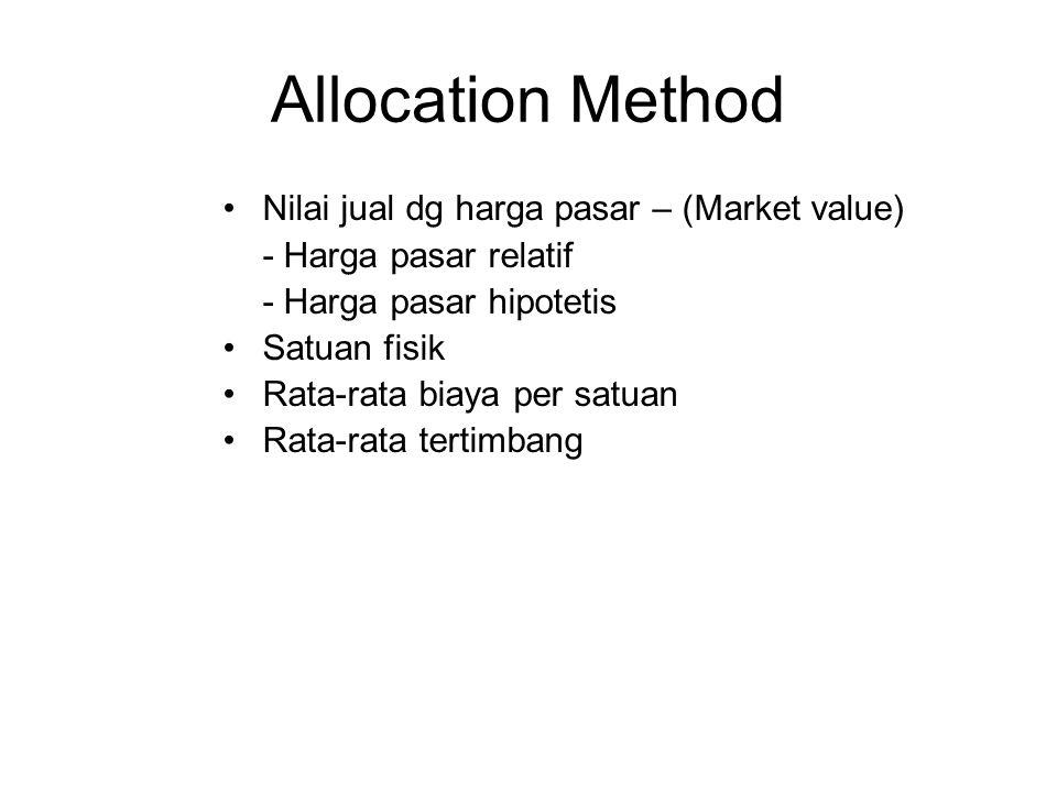 Allocation Method Nilai jual dg harga pasar – (Market value) - Harga pasar relatif - Harga pasar hipotetis Satuan fisik Rata-rata biaya per satuan Rat