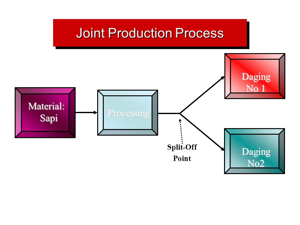 Joint Production Process Material:Sapi Processing Split-Off Point Daging No 1 Daging No2