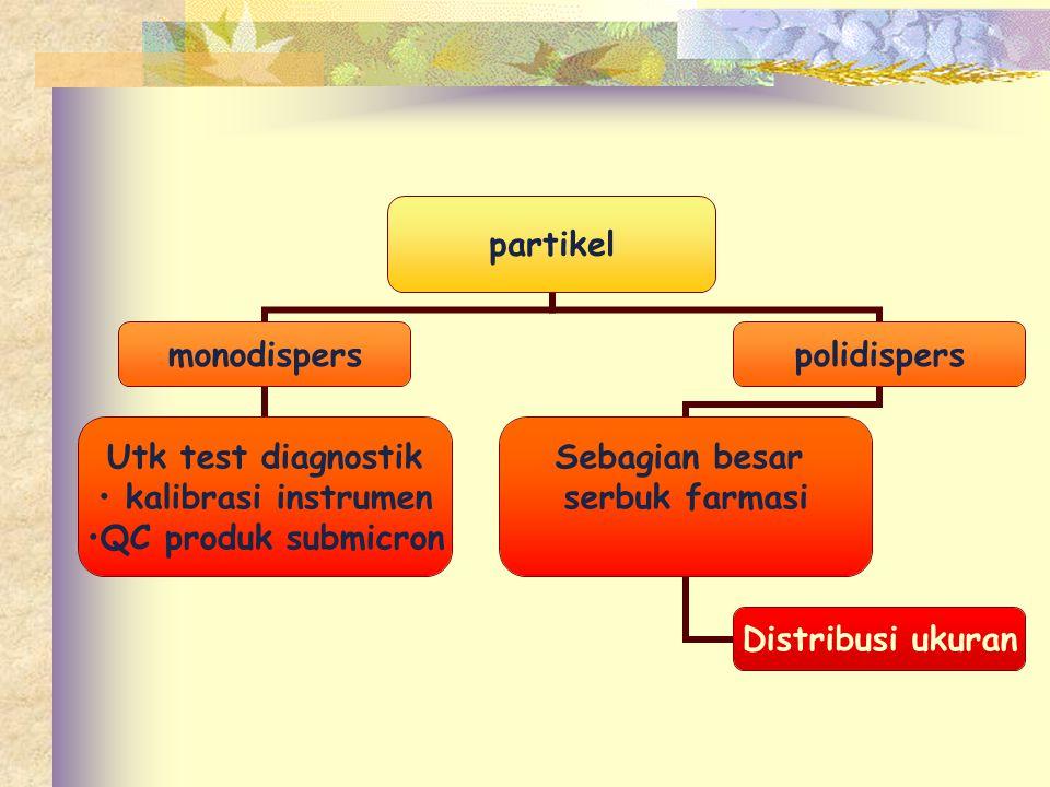 2 sifat penting dari sampel polidispers : Bentuk dan luas permukaan partikel Kisaran ukuran dan banyak/berat partikel Dimensi tunggal ukuran partikel : DIAMETER UKURAN PARTIKEL DAN DISTRIBUSI UKURAN Satuan yang sering digunakan : μm = 10 -6 m = 10 -4 cm = 10 -3 mm Å (Angstrom) = 10 -8 cm = 10 -10 m