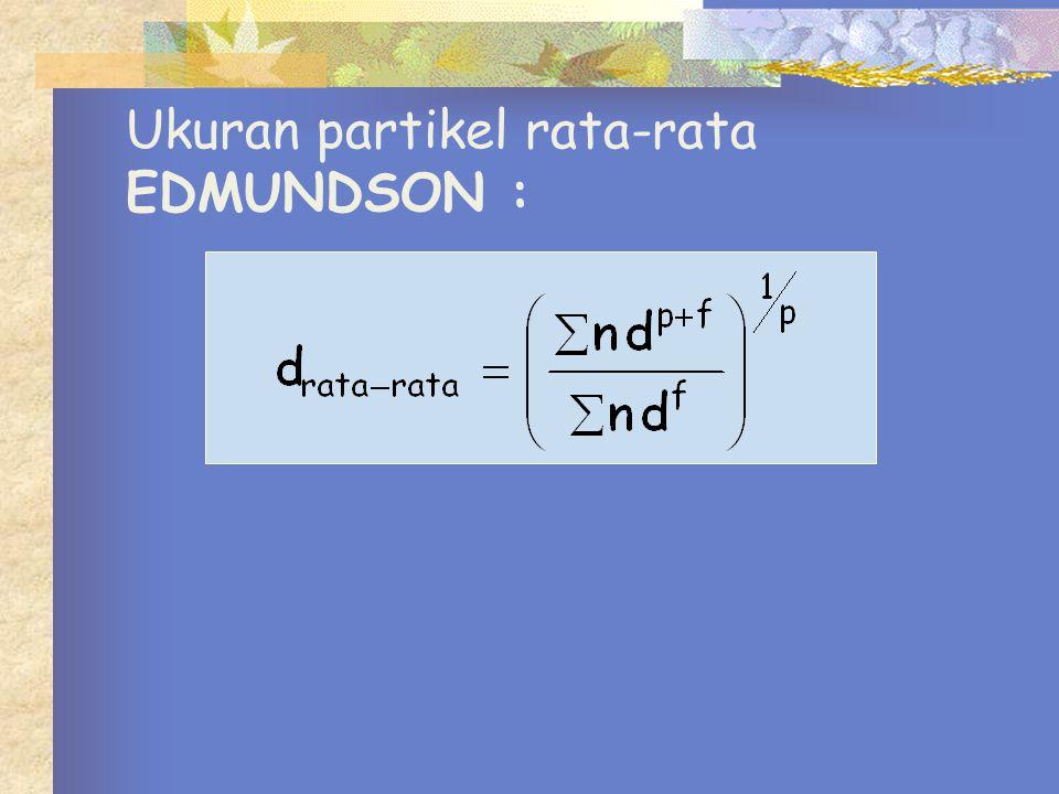 dimana :1/6  d vn 3 = volume partikel tunggal  = kerapatan Contoh soal : Garis tengah jumlah volume rata-rata dari serbuk (data tabel 18-2) adalah 2,41  m atau 2,41 x 10 -4 cm.