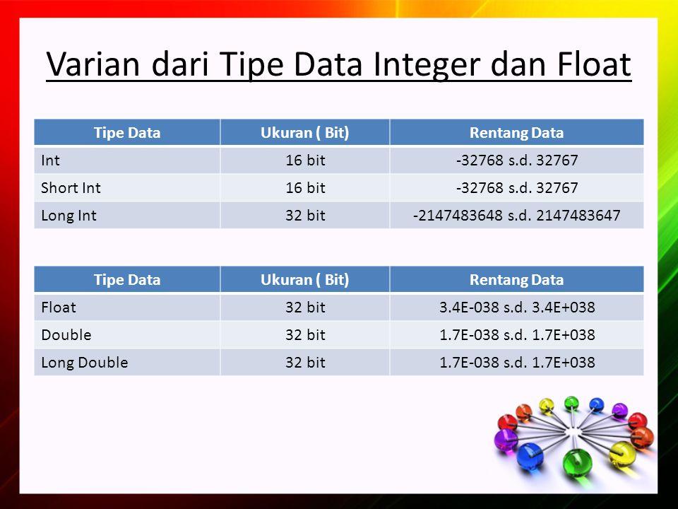 Varian dari Tipe Data Integer dan Float Tipe DataUkuran ( Bit)Rentang Data Int16 bit-32768 s.d.