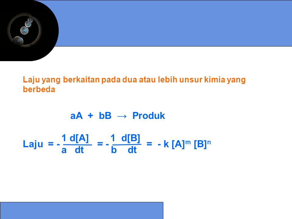 Laju yang berkaitan pada dua atau lebih unsur kimia yang berbeda Laju = - = - = - k [A] m [B] n aA + bB → Produk 1 d[A] 1 d[B] a dt b dt