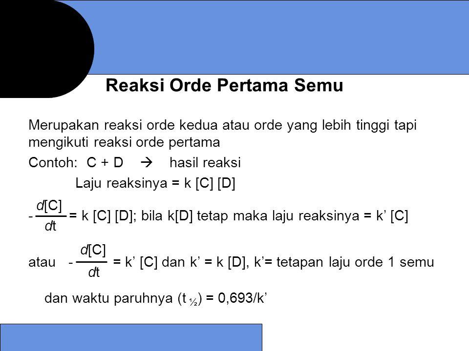 Reaksi Orde Pertama Semu Merupakan reaksi orde kedua atau orde yang lebih tinggi tapi mengikuti reaksi orde pertama Contoh: C + D  hasil reaksi Laju