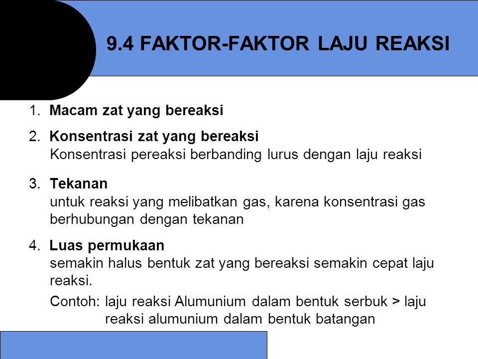 9.4 FAKTOR-FAKTOR LAJU REAKSI 1. Macam zat yang bereaksi 2. Konsentrasi zat yang bereaksi Konsentrasi pereaksi berbanding lurus dengan laju reaksi 3.