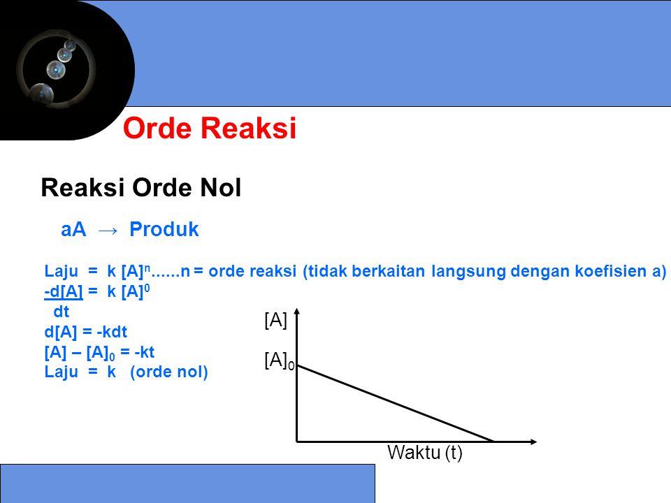 Orde Reaksi Laju = k [A] n......n = orde reaksi (tidak berkaitan langsung dengan koefisien a) -d[A] = k [A] 0 dt d[A] = -kdt [A] – [A] 0 = -kt Laju =