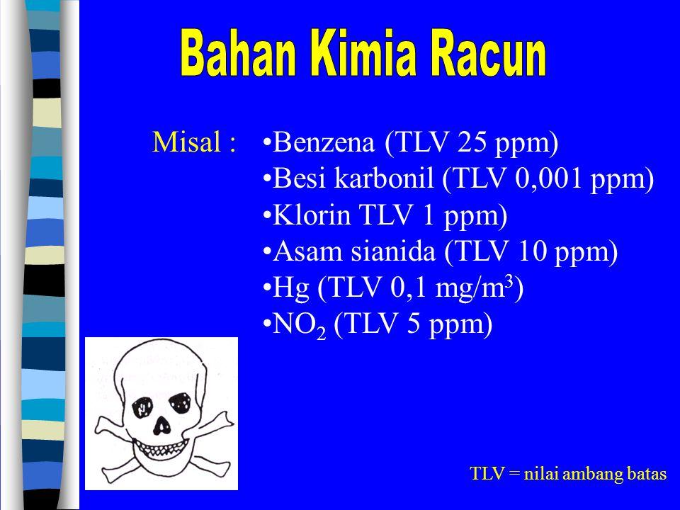 Misal :Benzena (TLV 25 ppm) Besi karbonil (TLV 0,001 ppm) Klorin TLV 1 ppm) Asam sianida (TLV 10 ppm) Hg (TLV 0,1 mg/m 3 ) NO 2 (TLV 5 ppm) TLV = nila