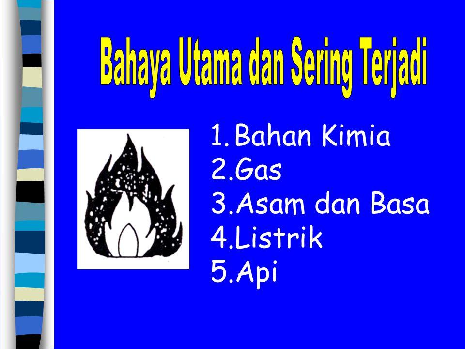 1.Bahan Kimia 2.Gas 3.Asam dan Basa 4.Listrik 5.Api