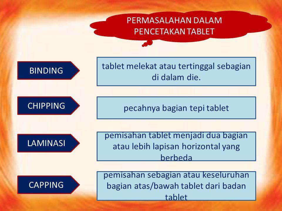 PERMASALAHAN DALAM PENCETAKAN TABLET BINDING CHIPPING LAMINASI CAPPING tablet melekat atau tertinggal sebagian di dalam die. pemisahan sebagian atau k