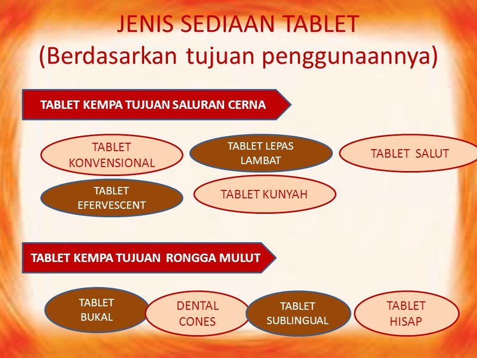 JENIS SEDIAAN TABLET (Berdasarkan tujuan penggunaannya) TABLET KEMPA TUJUAN SALURAN CERNA TABLET KONVENSIONAL TABLET EFERVESCENT TABLET KUNYAH TABLET