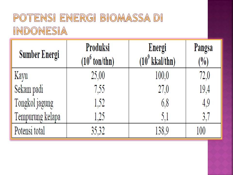  Arang merupakan bahan padat yang berpori dan merupakan hasil pengarangan bahan yang mengandung karbon.