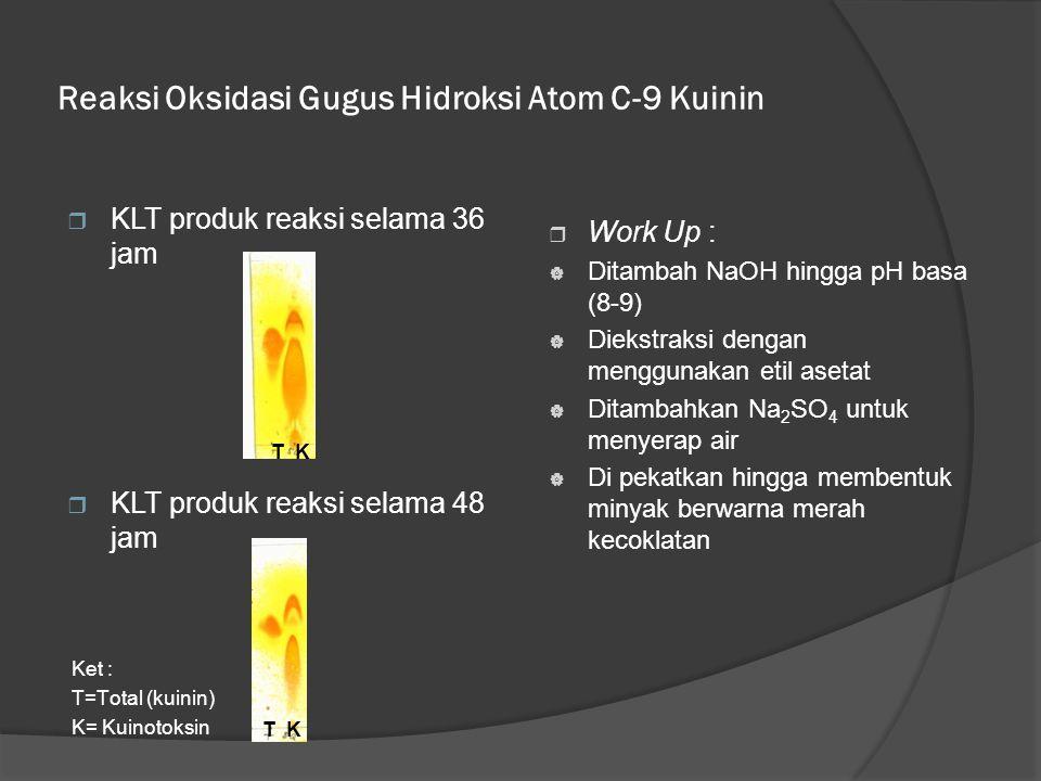  KLT produk reaksi selama 36 jam  KLT produk reaksi selama 48 jam  Work Up :  Ditambah NaOH hingga pH basa (8-9)  Diekstraksi dengan menggunakan
