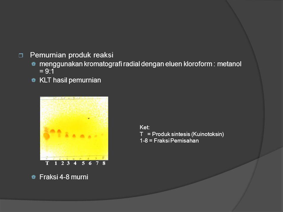  Pemurnian produk reaksi  menggunakan kromatografi radial dengan eluen kloroform : metanol = 9:1  KLT hasil pemurnian  Fraksi 4-8 murni T 1 2 3 4