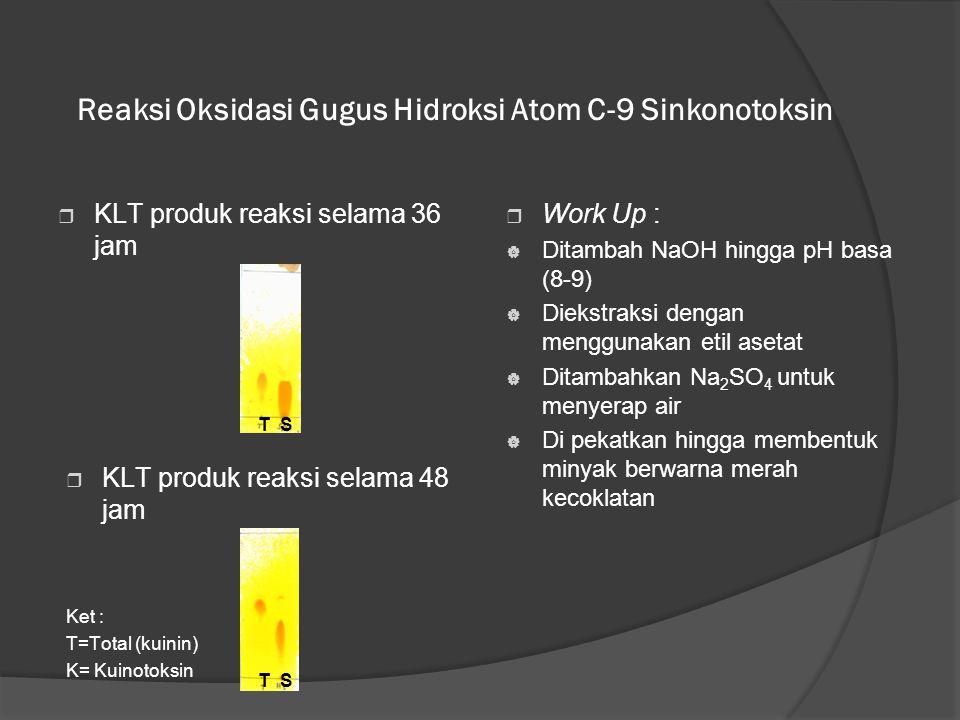  Work Up :  Ditambah NaOH hingga pH basa (8-9)  Diekstraksi dengan menggunakan etil asetat  Ditambahkan Na 2 SO 4 untuk menyerap air  Di pekatkan