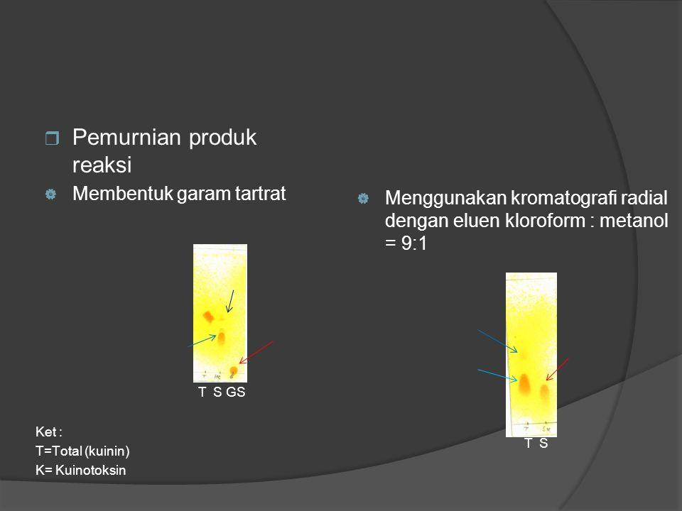 Pemurnian produk reaksi  Membentuk garam tartrat  Menggunakan kromatografi radial dengan eluen kloroform : metanol = 9:1 T S T S GS Ket : T=Total