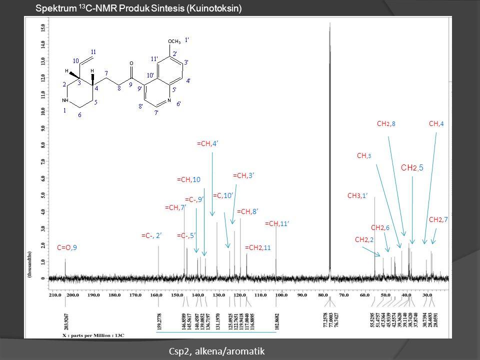 Csp2, alkena/aromatik -O-CH 3,1' -N-CH 2,2 CH 2,5 CH,3 CH,4 CH 2,7 CH 2,8 -N-CH 2,6 C=O,9=CH 2,11 =CH,8' =C-,9' =CH,10 =C-,5' =CH,7' =C-, 2' =CH,4' =C