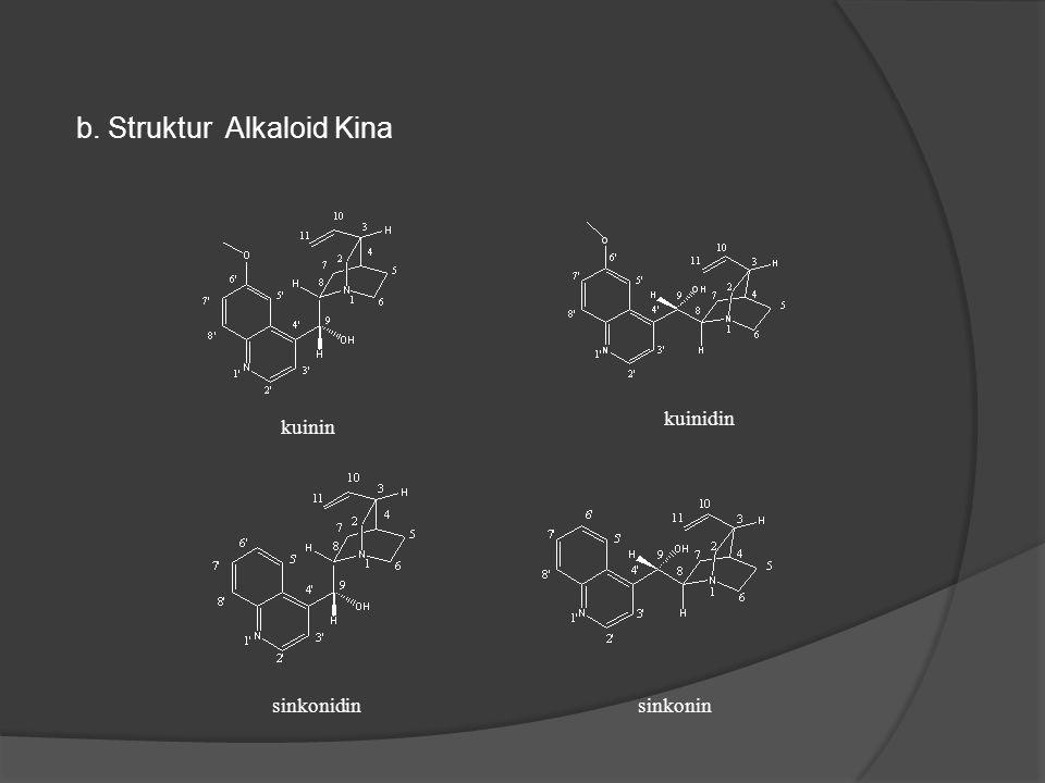 b. Struktur Alkaloid Kina kuinin sinkonidin kuinidin sinkonin