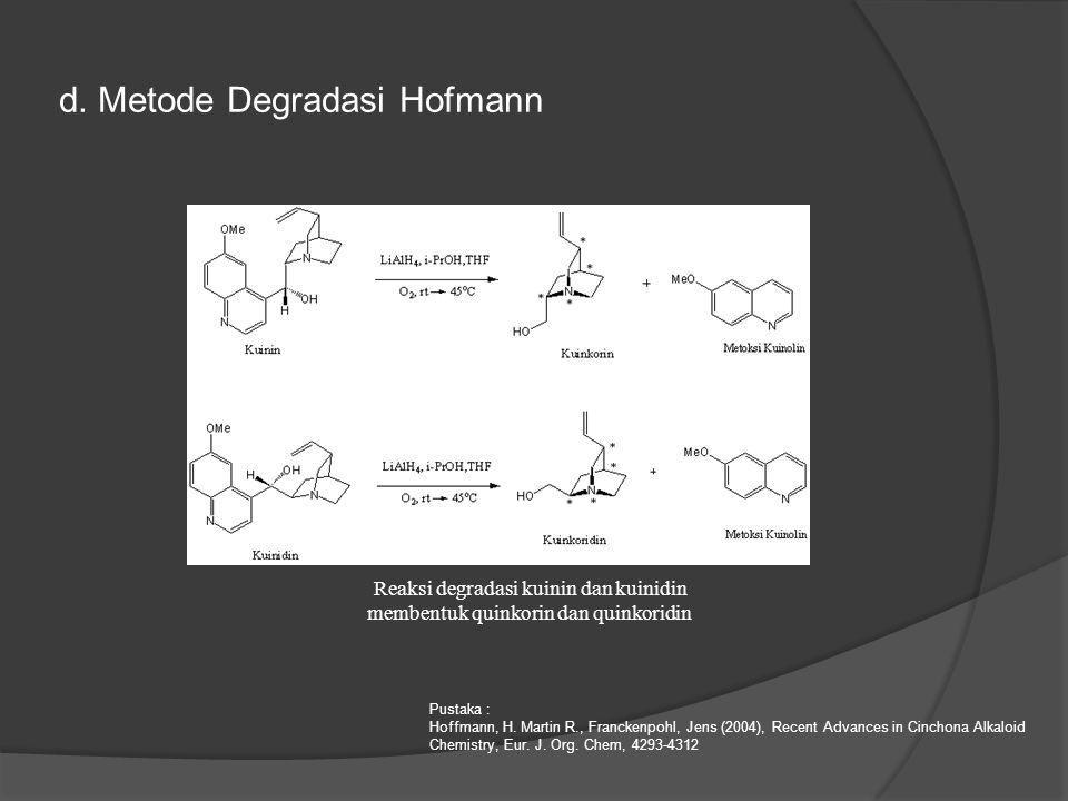 d. Metode Degradasi Hofmann Reaksi degradasi kuinin dan kuinidin membentuk quinkorin dan quinkoridin Pustaka : Hoffmann, H. Martin R., Franckenpohl, J