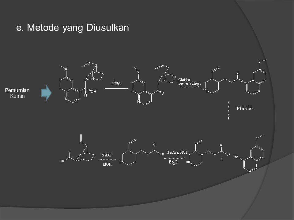 Rumusan Masalah  Memurnikan kuinin dari alkaloid-alkaloid kina lainnya  Mengoksidasi gugus hidroksi atom C-9 pada kuinin dan sinkonin yang dimediasi asam asetat masing-masing menghasilkan kuinotoksin dan sinkonotoksin yang selanjutnya memungkinkan dapat ditransformasi menghasilkan gugus 1-azabisiklo [2.2.2] oktana.