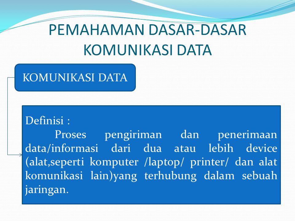 PEMAHAMAN DASAR-DASAR KOMUNIKASI DATA KOMUNIKASI DATA Definisi : Proses pengiriman dan penerimaan data/informasi dari dua atau lebih device (alat,sepe