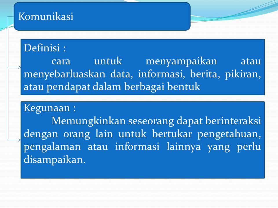 Komunikasi Definisi : cara untuk menyampaikan atau menyebarluaskan data, informasi, berita, pikiran, atau pendapat dalam berbagai bentuk Kegunaan : Me