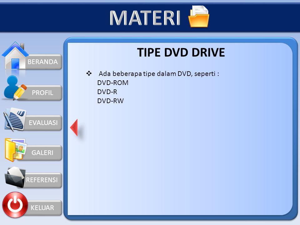 BERANDA KELUAR PROFIL DVD DRIVE  Drive berarti penggerak atau pemutar. DVD ROM DRIVE berarti penggerak atau pemutar pada sebuah DVD ROM.  Perangkat